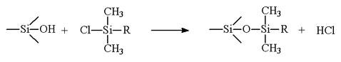 sắc ký lỏng là gì? Tạo nhánh bề mặt silica ra sao