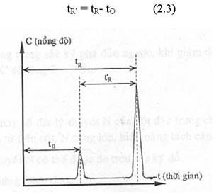 phân tích chất pha tĩnh sắc ký lỏng